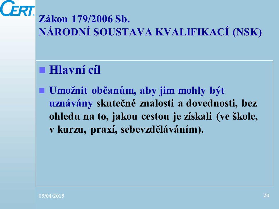 NÁRODNÍ SOUSTAVA KVALIFIKACÍ (NSK) Zákon 179/2006 Sb. NÁRODNÍ SOUSTAVA KVALIFIKACÍ (NSK) Hlavní cíl Umožnit občanům, aby jim mohly být uznávány skuteč