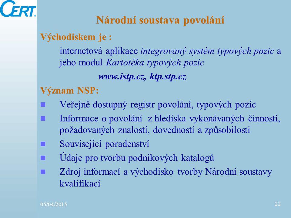 05/04/2015 22 Národní soustava povolání Východiskem je : internetová aplikace integrovaný systém typových pozic a jeho modul Kartotéka typových pozic