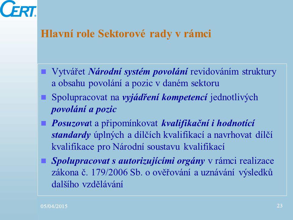 05/04/2015 23 Hlavní role Sektorové rady v rámci Vytvářet Národní systém povolání revidováním struktury a obsahu povolání a pozic v daném sektoru Spol