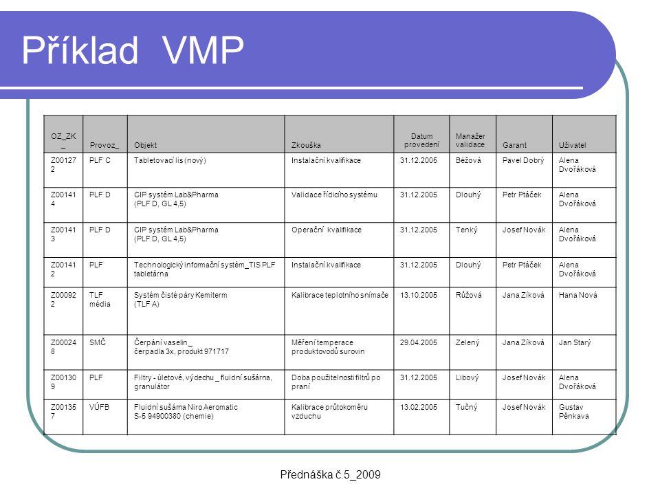 Přednáška č.5_2009 Příklad VMP OZ_ZK _Provoz_ObjektZkouška Datum provedení Manažer validaceGarantUživatel Z00127 2 PLF CTabletovací lis (nový) Instala