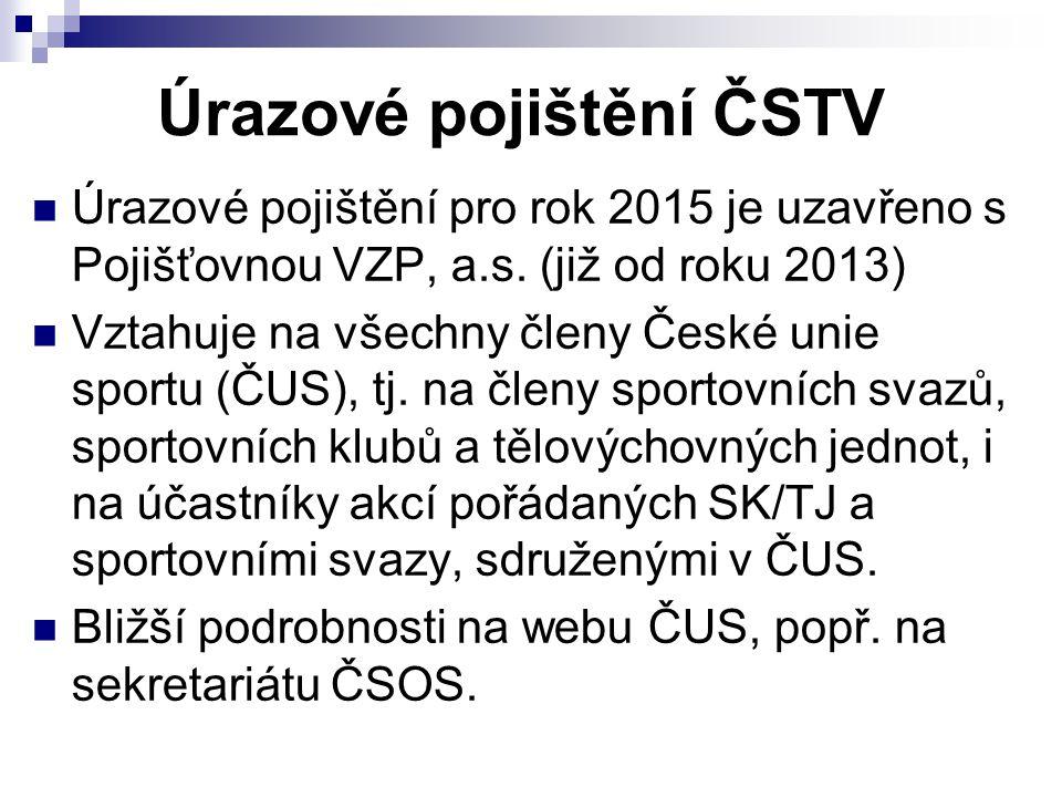 Pojištění odpovědnosti trenérů Smlouvu zajišťující pojištění odpovědnosti trenérů a cvičitelů uzavřel ČOV s pojišťovnou Kooperativa pojišťovna, a.s.