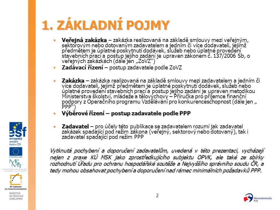 2 1. ZÁKLADNÍ POJMY Veřejná zakázka Veřejná zakázka – zakázka realizovaná na základě smlouvy mezi veřejným, sektorovým nebo dotovaným zadavatelem a je