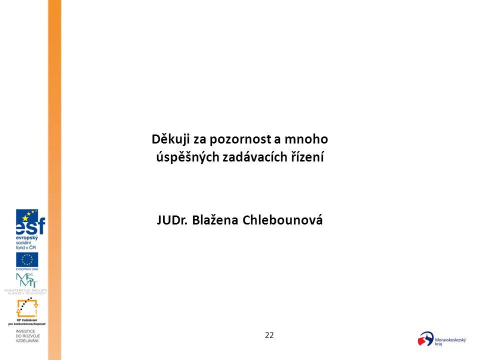 22 Děkuji za pozornost a mnoho úspěšných zadávacích řízení JUDr. Blažena Chlebounová