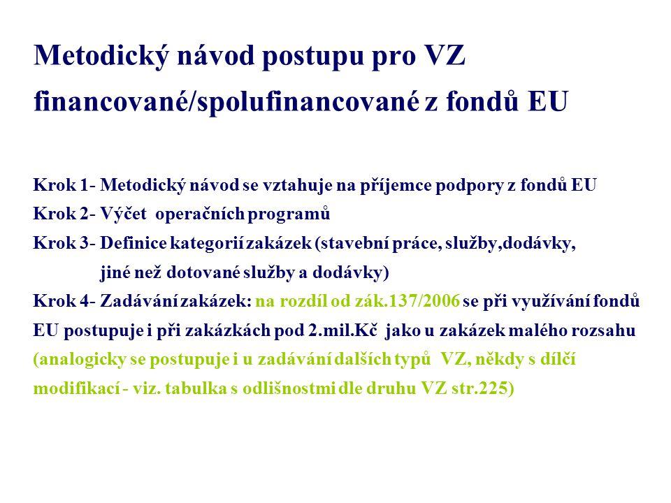 Metodický návod postupu pro VZ financované/spolufinancované z fondů EU Krok 1- Metodický návod se vztahuje na příjemce podpory z fondů EU Krok 2- Výče