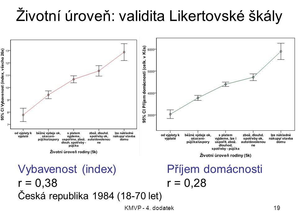 KMVP - 4. dodatek19 Životní úroveň: validita Likertovské škály Vybavenost (index) Příjem domácnosti r = 0,38r = 0,28 Česká republika 1984 (18-70 let)