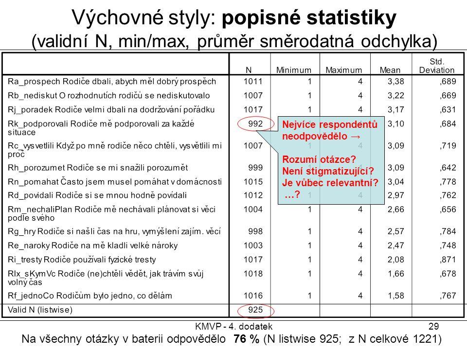 KMVP - 4. dodatek29 Výchovné styly: popisné statistiky (validní N, min/max, průměr směrodatná odchylka) Na všechny otázky v baterii odpovědělo 76 % (N
