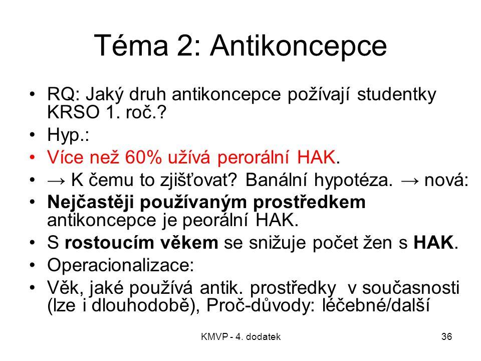 KMVP - 4. dodatek36 Téma 2: Antikoncepce RQ: Jaký druh antikoncepce požívají studentky KRSO 1. roč.? Hyp.: Více než 60% užívá perorální HAK. → K čemu