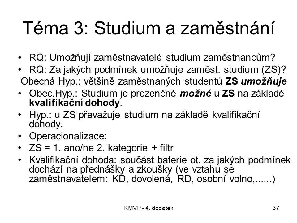KMVP - 4. dodatek37 Téma 3: Studium a zaměstnání RQ: Umožňují zaměstnavatelé studium zaměstnancům? RQ: Za jakých podmínek umožňuje zaměst. studium (ZS