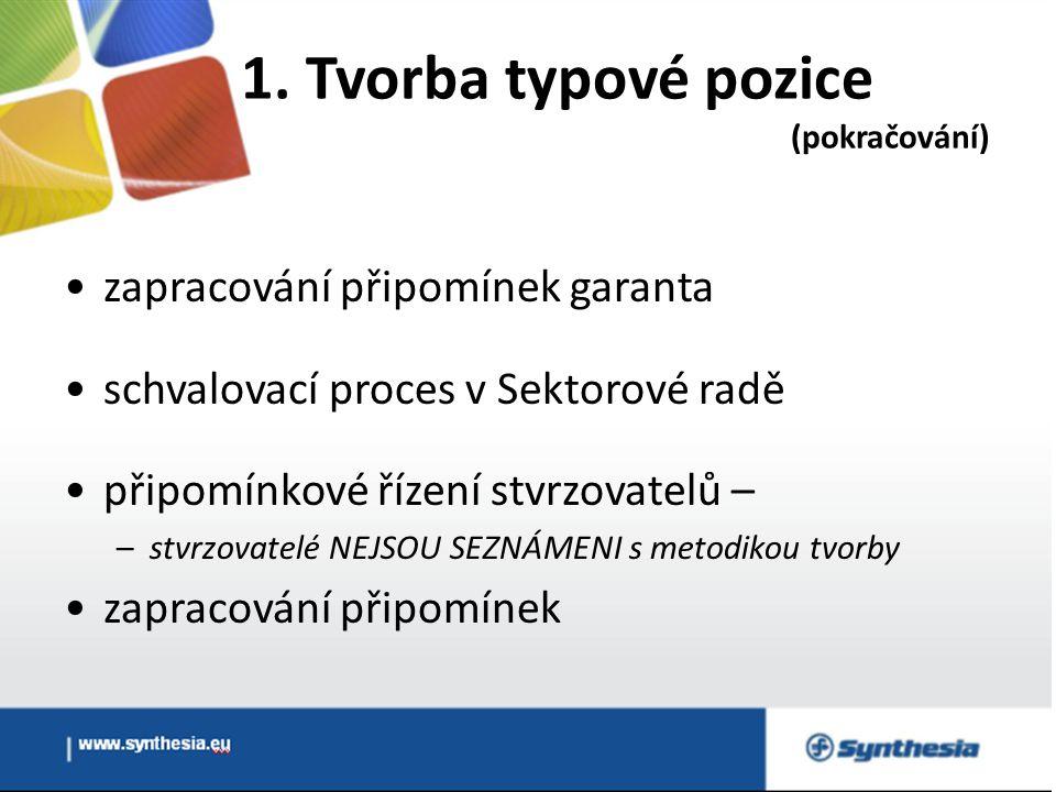 1. Tvorba typové pozice (pokračování) zapracování připomínek garanta schvalovací proces v Sektorové radě připomínkové řízení stvrzovatelů – –stvrzovat