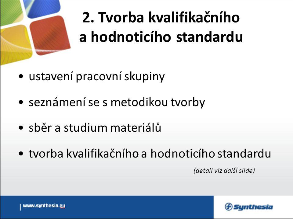2. Tvorba kvalifikačního a hodnoticího standardu ustavení pracovní skupiny seznámení se s metodikou tvorby sběr a studium materiálů tvorba kvalifikačn