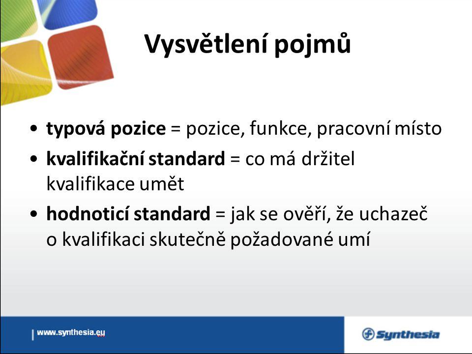 Vysvětlení pojmů typová pozice = pozice, funkce, pracovní místo kvalifikační standard = co má držitel kvalifikace umět hodnoticí standard = jak se ověří, že uchazeč o kvalifikaci skutečně požadované umí