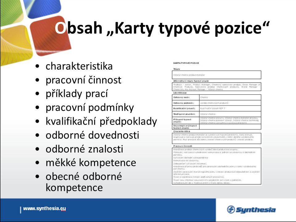 """Obsah """"Karty typové pozice charakteristika pracovní činnost příklady prací pracovní podmínky kvalifikační předpoklady odborné dovednosti odborné znalosti měkké kompetence obecné odborné kompetence"""