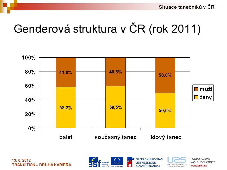 Situace tanečníků v ČR 13. 6. 2012 TRANSITION – DRUHÁ KARIÉRA Genderová struktura v ČR (rok 2011)