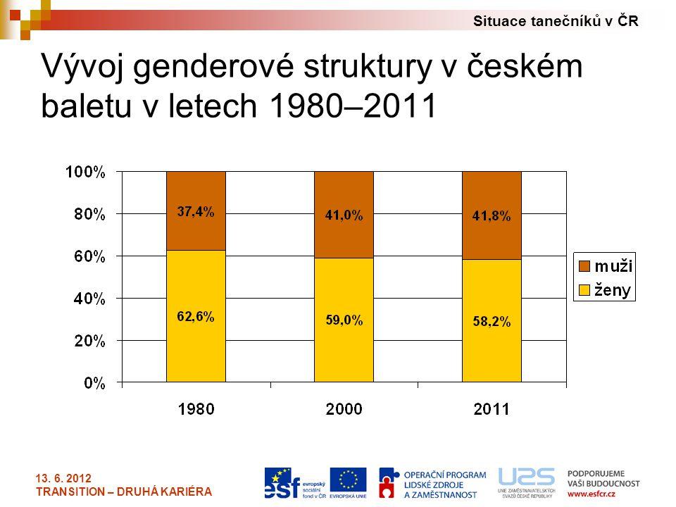 Situace tanečníků v ČR 13. 6. 2012 TRANSITION – DRUHÁ KARIÉRA Vývoj genderové struktury v českém baletu v letech 1980–2011
