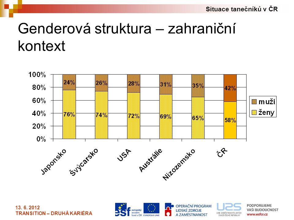 Situace tanečníků v ČR 13. 6. 2012 TRANSITION – DRUHÁ KARIÉRA Genderová struktura – zahraniční kontext