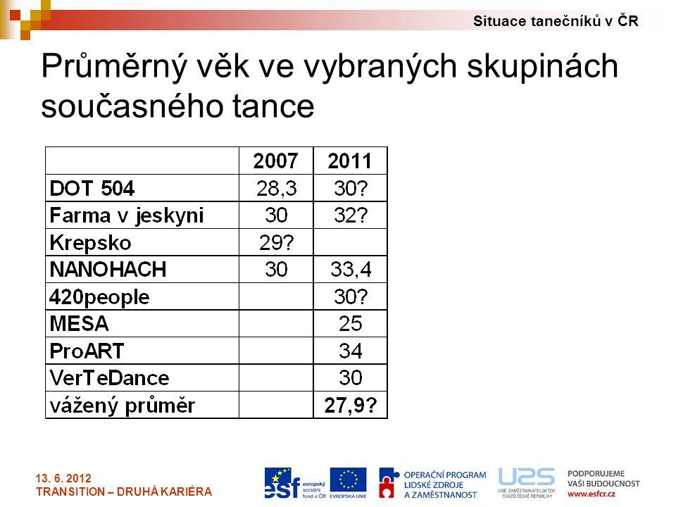 Situace tanečníků v ČR 13. 6. 2012 TRANSITION – DRUHÁ KARIÉRA Průměrný věk ve vybraných skupinách současného tance