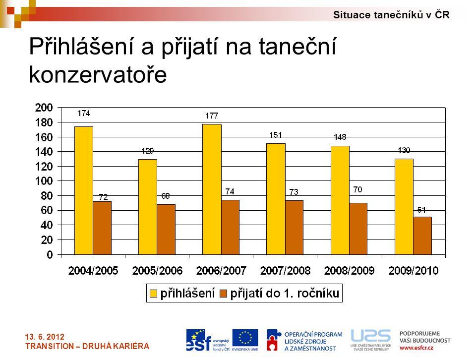 Situace tanečníků v ČR 13. 6. 2012 TRANSITION – DRUHÁ KARIÉRA Přihlášení a přijatí na taneční konzervatoře