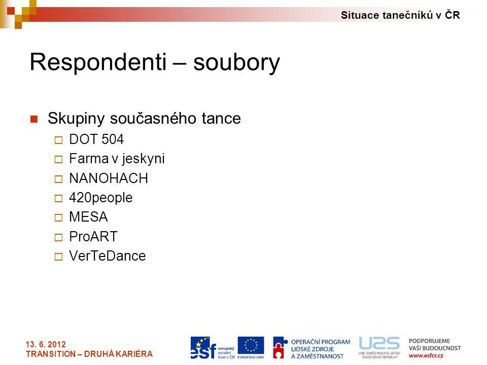 Situace tanečníků v ČR 13. 6. 2012 TRANSITION – DRUHÁ KARIÉRA Respondenti – soubory Skupiny současného tance  DOT 504  Farma v jeskyni  NANOHACH 