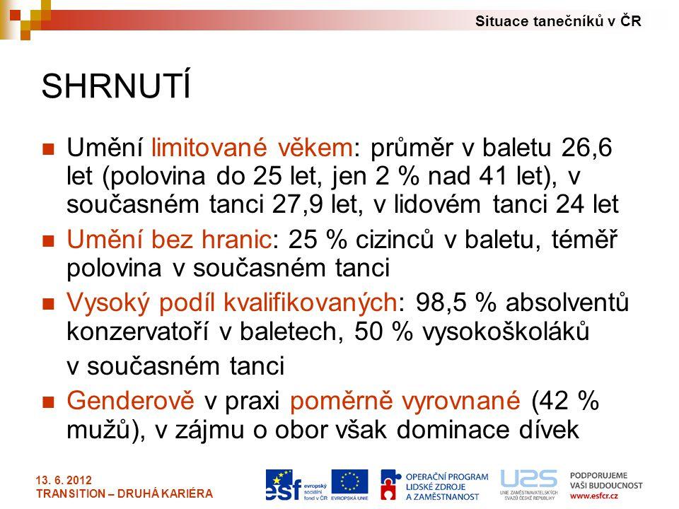Situace tanečníků v ČR 13. 6. 2012 TRANSITION – DRUHÁ KARIÉRA SHRNUTÍ Umění limitované věkem: průměr v baletu 26,6 let (polovina do 25 let, jen 2 % na