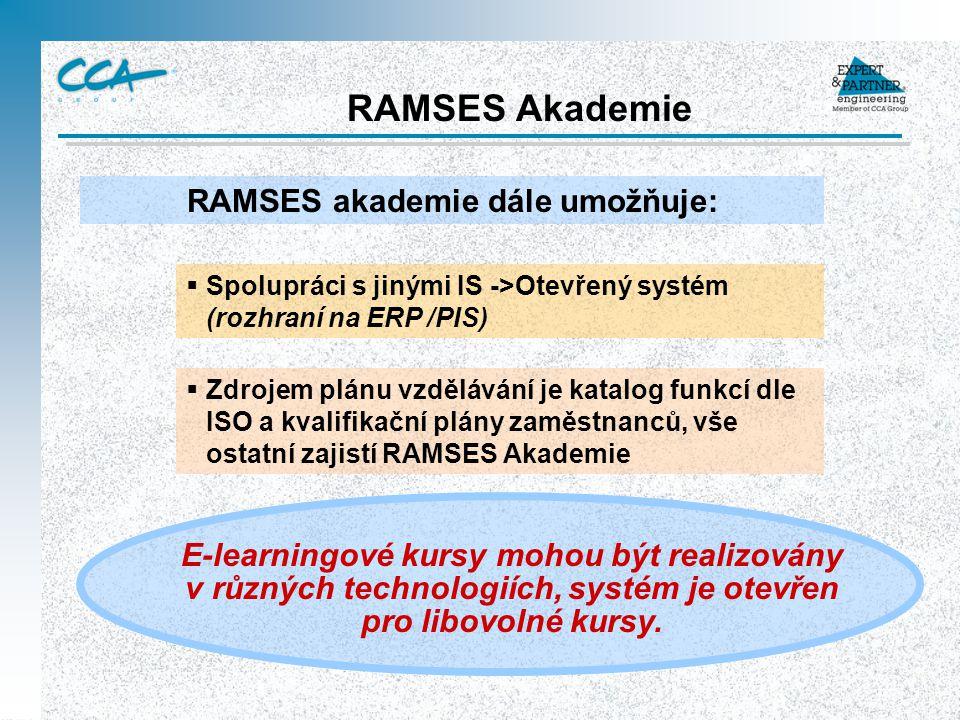 RAMSES Akademie  Zdrojem plánu vzdělávání je katalog funkcí dle ISO a kvalifikační plány zaměstnanců, vše ostatní zajistí RAMSES Akademie RAMSES akad