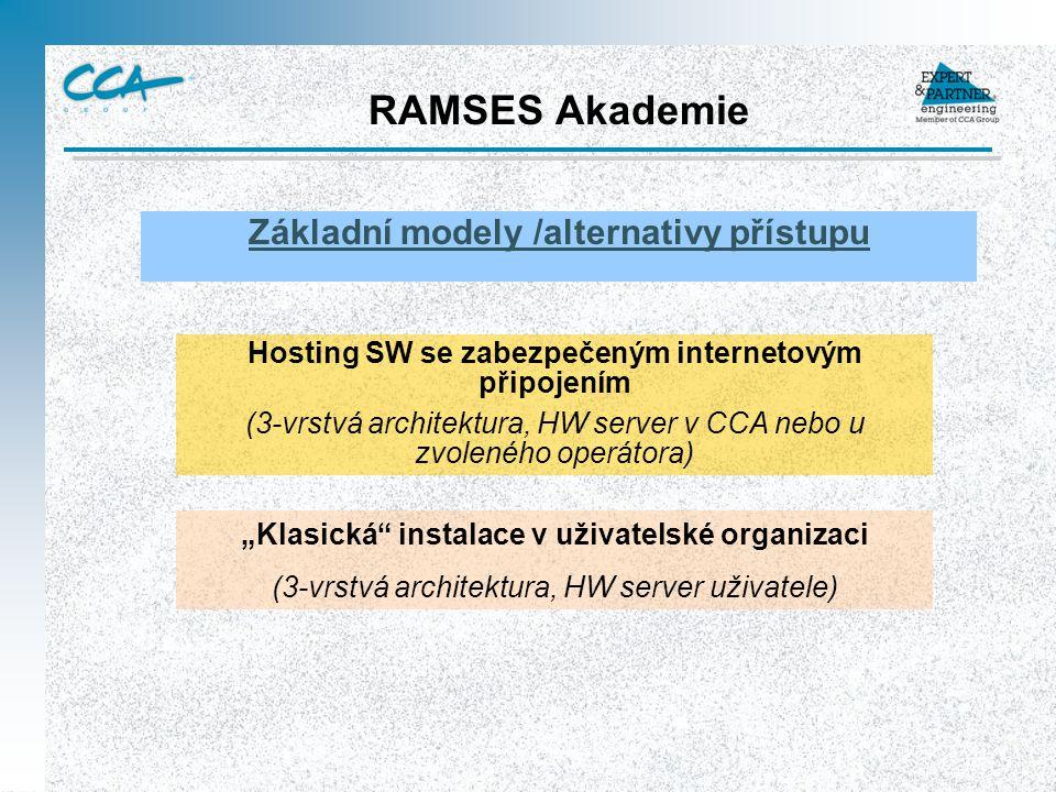 RAMSES Akademie Základní modely /alternativy přístupu Hosting SW se zabezpečeným internetovým připojením (3-vrstvá architektura, HW server v CCA nebo