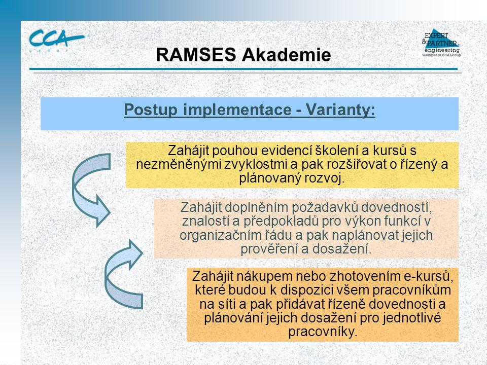 RAMSES Akademie Postup implementace - Varianty: Zahájit pouhou evidencí školení a kursů s nezměněnými zvyklostmi a pak rozšiřovat o řízený a plánovaný