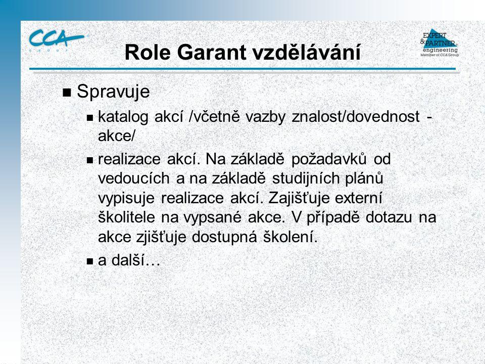 Role Garant vzdělávání n Spravuje n katalog akcí /včetně vazby znalost/dovednost - akce/ n realizace akcí. Na základě požadavků od vedoucích a na zákl