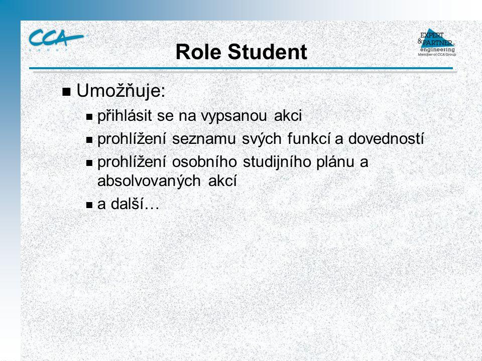 Role Student n Umožňuje: n přihlásit se na vypsanou akci n prohlížení seznamu svých funkcí a dovedností n prohlížení osobního studijního plánu a absol