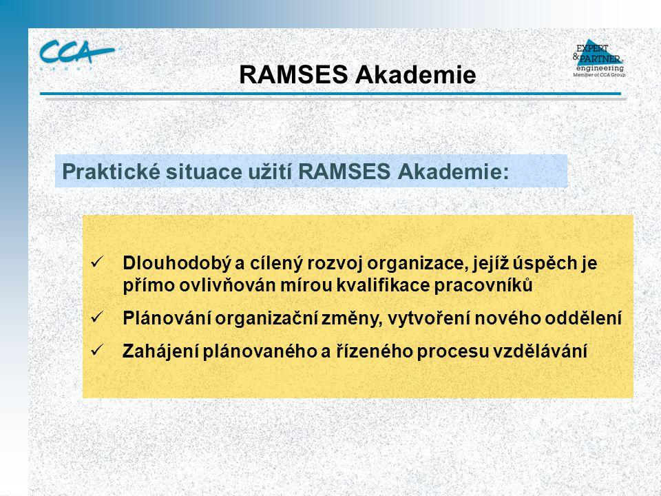 RAMSES Akademie Dlouhodobý a cílený rozvoj organizace, jejíž úspěch je přímo ovlivňován mírou kvalifikace pracovníků Plánování organizační změny, vytv