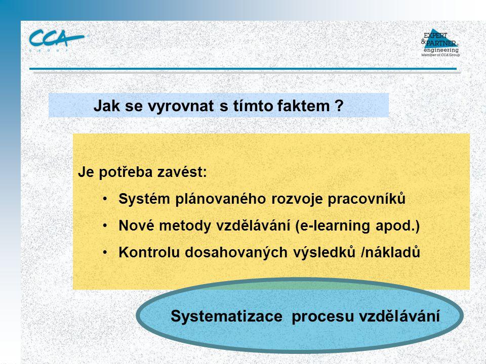 Je potřeba zavést: Systém plánovaného rozvoje pracovníků Nové metody vzdělávání (e-learning apod.) Kontrolu dosahovaných výsledků /nákladů Jak se vyro