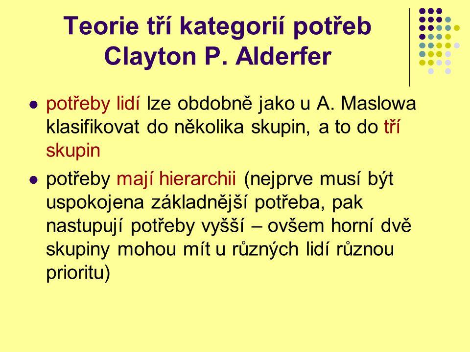 Teorie tří kategorií potřeb Clayton P. Alderfer potřeby lidí lze obdobně jako u A.