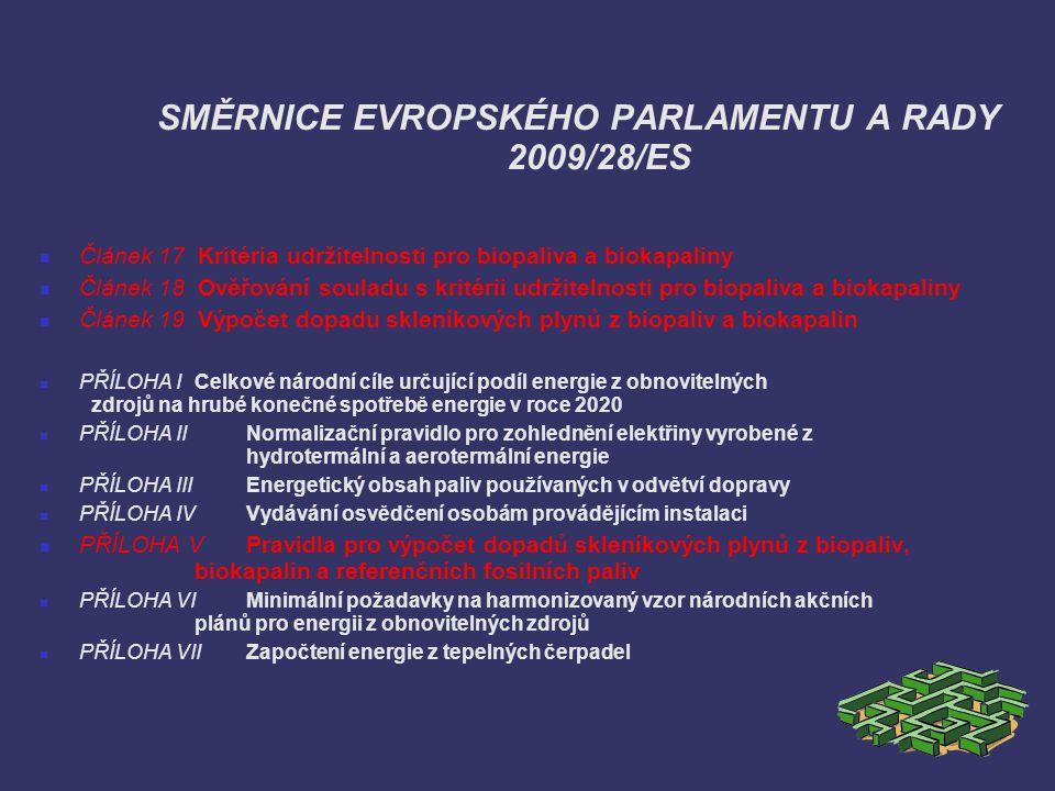 SMĚRNICE EVROPSKÉHO PARLAMENTU A RADY 2009/28/ES Článek 17 Kritéria udržitelnosti pro biopaliva a biokapaliny Článek 18 Ověřování souladu s kritérii u
