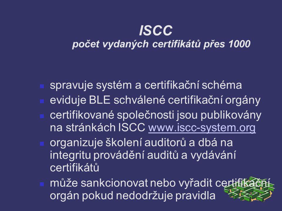ISCC počet vydaných certifikátů přes 1000 spravuje systém a certifikační schéma eviduje BLE schválené certifikační orgány certifikované společnosti js