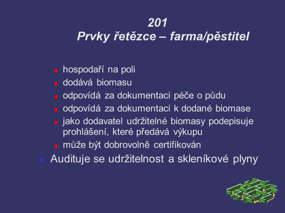 201 Prvky řetězce – farma/pěstitel hospodaří na poli dodává biomasu odpovídá za dokumentaci péče o půdu odpovídá za dokumentaci k dodané biomase jako