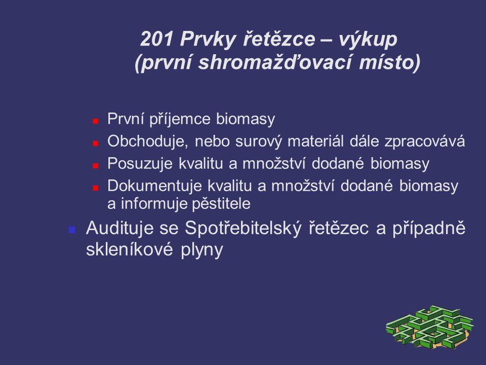 201 Prvky řetězce – výkup (první shromažďovací místo) První příjemce biomasy Obchoduje, nebo surový materiál dále zpracovává Posuzuje kvalitu a množst