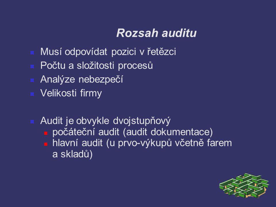 Rozsah auditu Musí odpovídat pozici v řetězci Počtu a složitosti procesů Analýze nebezpečí Velikosti firmy Audit je obvykle dvojstupňový počáteční aud