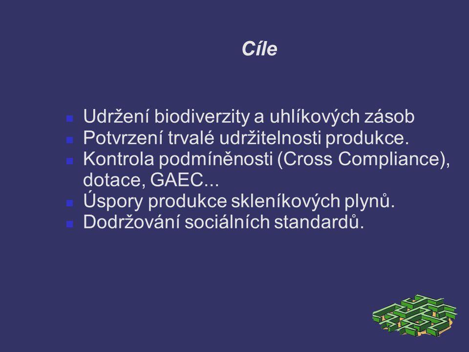 Cíle Udržení biodiverzity a uhlíkových zásob Potvrzení trvalé udržitelnosti produkce. Kontrola podmíněnosti (Cross Compliance), dotace, GAEC... Úspory