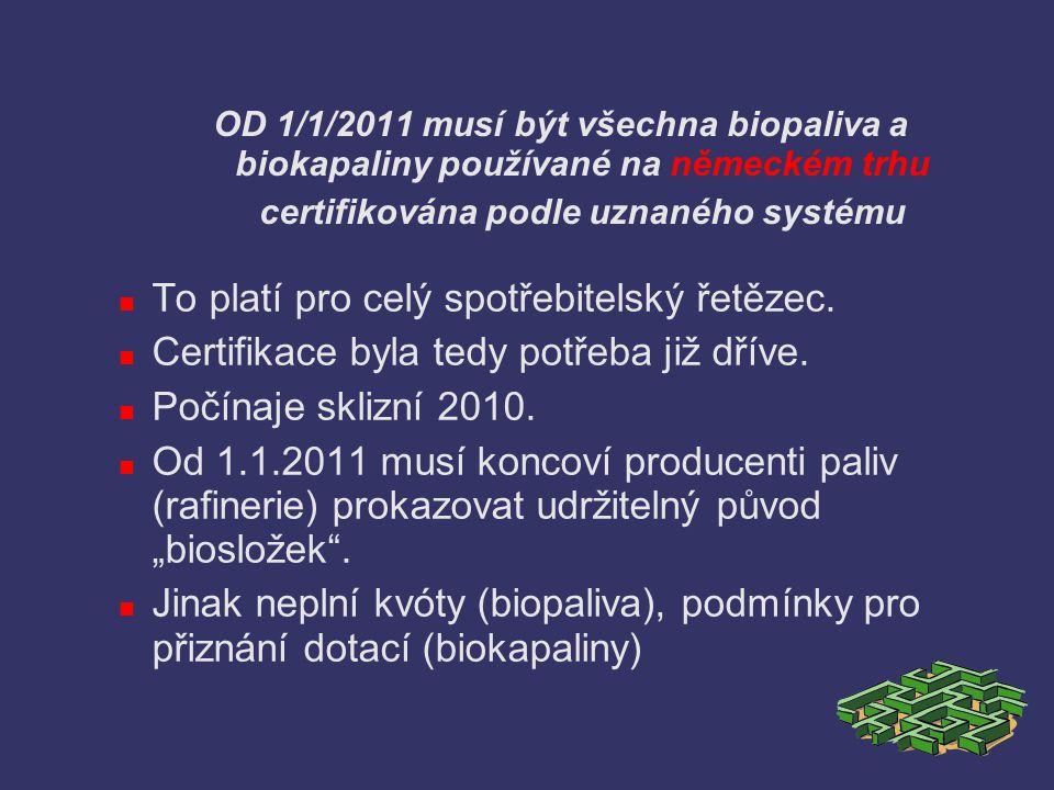 OD 1/1/2011 musí být všechna biopaliva a biokapaliny používané na německém trhu certifikována podle uznaného systému To platí pro celý spotřebitelský