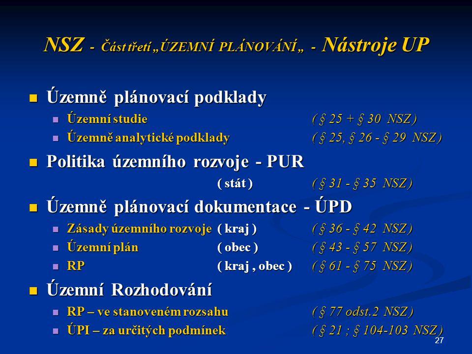 """27 NSZ - Část třetí """"ÚZEMNÍ PLÁNOVÁNÍ """" - Nástroje UP Územně plánovací podklady Územně plánovací podklady Územní studie( § 25 + § 30 NSZ ) Územní stud"""