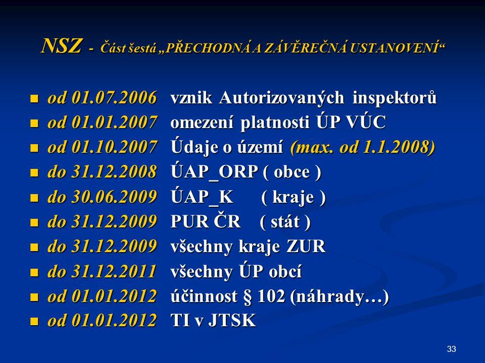 """33 NSZ - Část šestá """"PŘECHODNÁ A ZÁVĚREČNÁ USTANOVENÍ"""" od 01.07.2006 vznik Autorizovaných inspektorů od 01.07.2006 vznik Autorizovaných inspektorů od"""