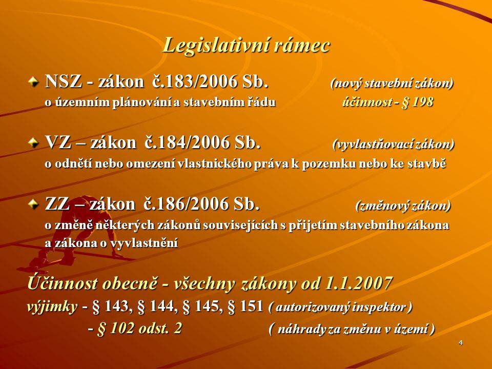 4 Legislativní rámec NSZ - zákon č.183/2006 Sb. (nový stavební zákon) o územním plánování a stavebním řádu účinnost - § 198 VZ – zákon č.184/2006 Sb.
