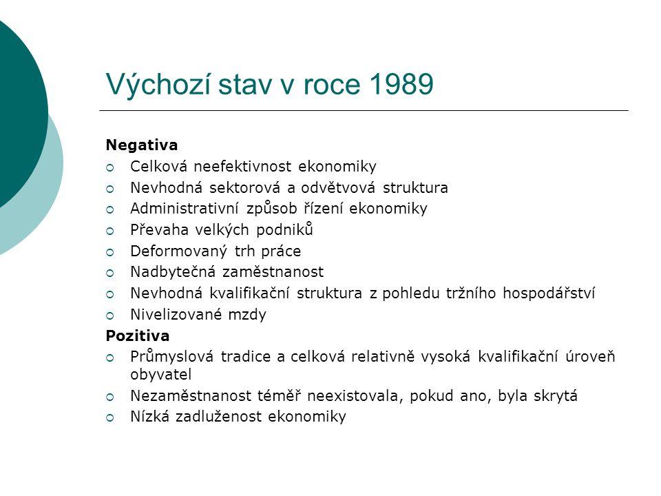 Zaměstnanost cizinců v ČR podle kontinentů v roce 2004 (k 31.12.) Pramen: MPSV/SSZ, MPO, graf Milada Horáková, VÚPSV
