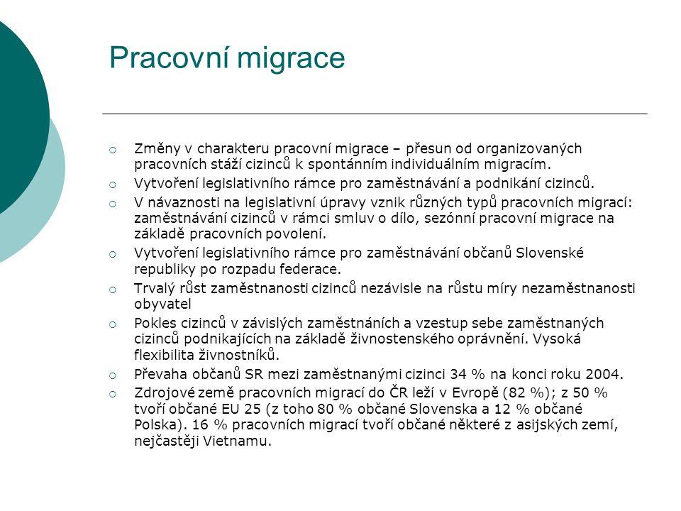 Pracovní migrace českých občanů do zahraničí  Otevření hranic v roce 1990 a spontánní odliv českých občanů za prací do zahraničí, zejména sousedního Německa a Rakouska.