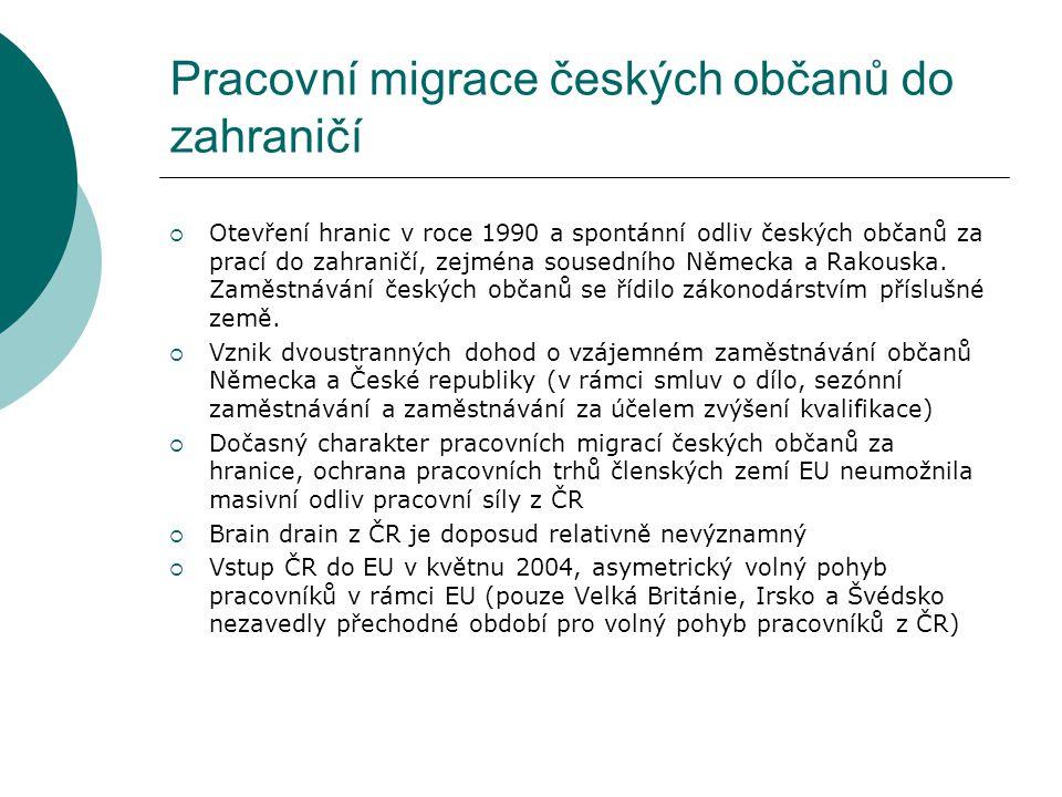 Pracovní migrace českých občanů do zahraničí  Otevření hranic v roce 1990 a spontánní odliv českých občanů za prací do zahraničí, zejména sousedního