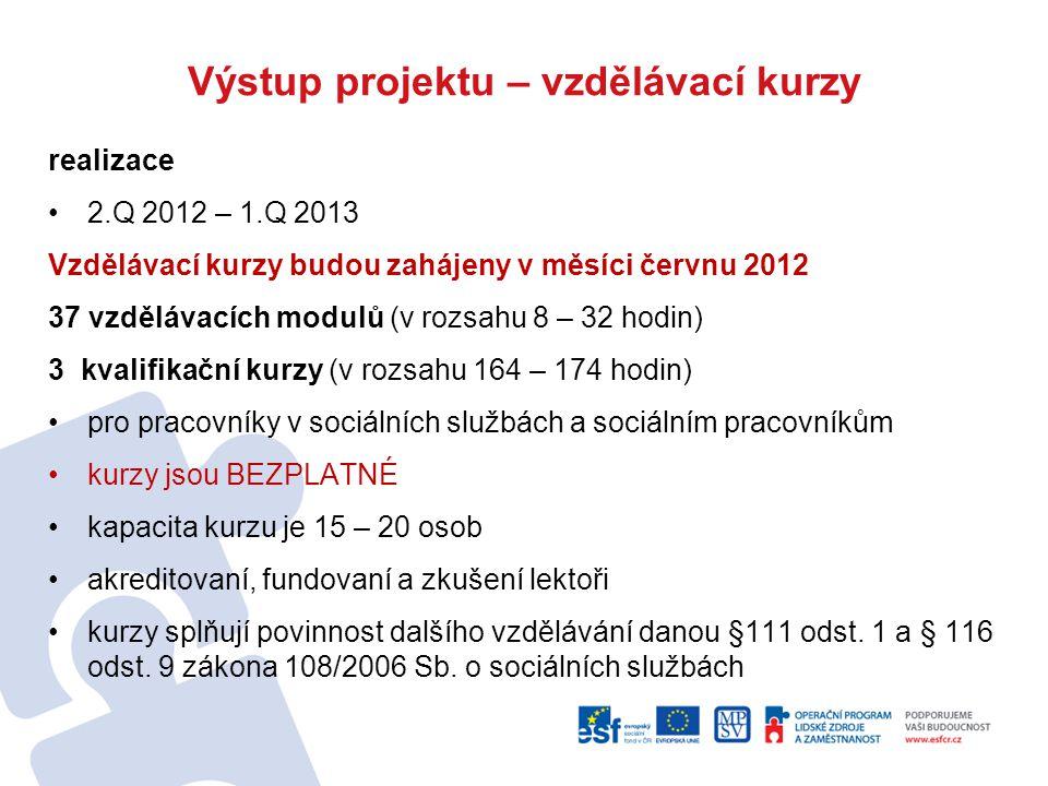 Výstup projektu – vzdělávací kurzy realizace 2.Q 2012 – 1.Q 2013 Vzdělávací kurzy budou zahájeny v měsíci červnu 2012 37 vzdělávacích modulů (v rozsahu 8 – 32 hodin) 3 kvalifikační kurzy (v rozsahu 164 – 174 hodin) pro pracovníky v sociálních službách a sociálním pracovníkům kurzy jsou BEZPLATNÉ kapacita kurzu je 15 – 20 osob akreditovaní, fundovaní a zkušení lektoři kurzy splňují povinnost dalšího vzdělávání danou §111 odst.