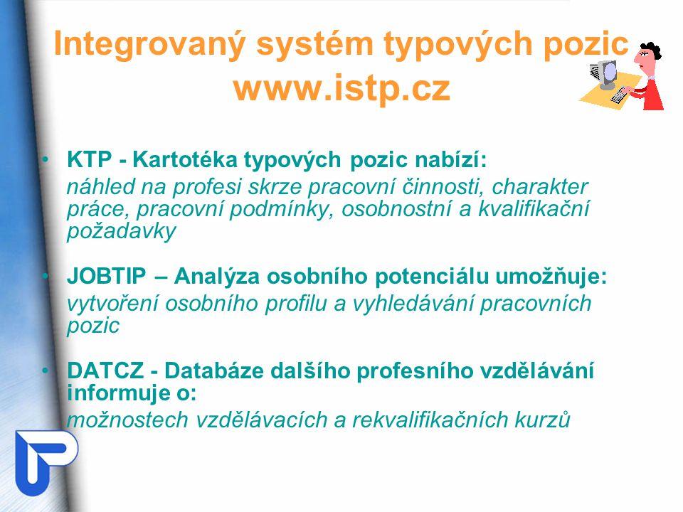 Integrovaný systém typových pozic www.istp.cz KTP - Kartotéka typových pozic nabízí: náhled na profesi skrze pracovní činnosti, charakter práce, praco
