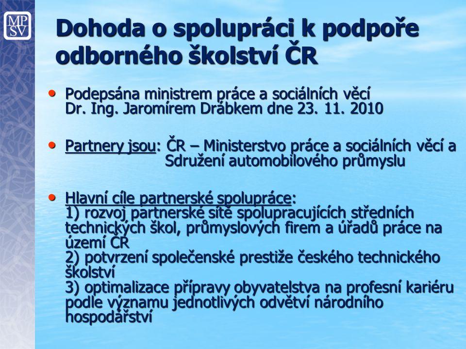 Dohoda o spolupráci k podpoře odborného školství ČR Podepsána ministrem práce a sociálních věcí Dr.
