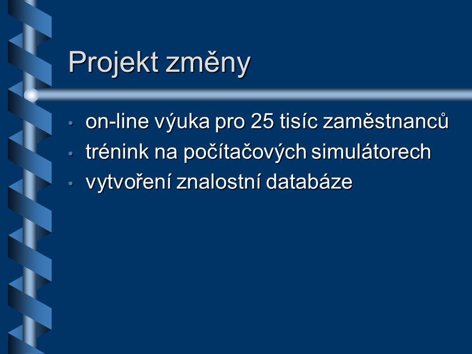 Projekt změny on-line výuka pro 25 tisíc zaměstnanců on-line výuka pro 25 tisíc zaměstnanců trénink na počítačových simulátorech trénink na počítačových simulátorech vytvoření znalostní databáze vytvoření znalostní databáze