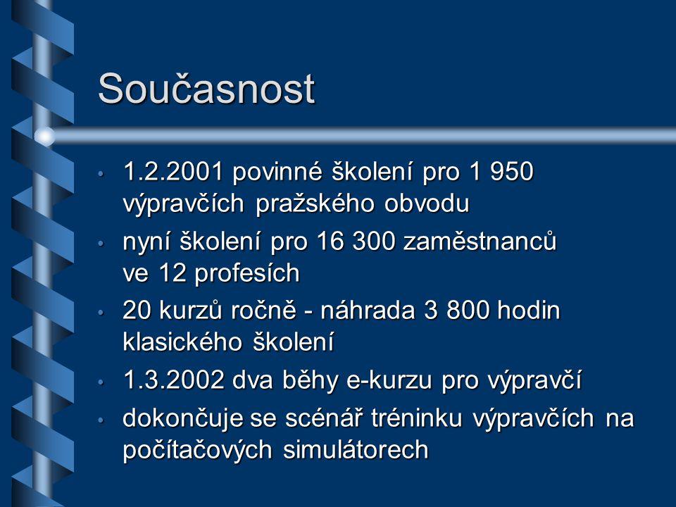 Současnost 1.2.2001 povinné školení pro 1 950 výpravčích pražského obvodu 1.2.2001 povinné školení pro 1 950 výpravčích pražského obvodu nyní školení pro 16 300 zaměstnanců ve 12 profesích nyní školení pro 16 300 zaměstnanců ve 12 profesích 20 kurzů ročně - náhrada 3 800 hodin klasického školení 20 kurzů ročně - náhrada 3 800 hodin klasického školení 1.3.2002 dva běhy e-kurzu pro výpravčí 1.3.2002 dva běhy e-kurzu pro výpravčí dokončuje se scénář tréninku výpravčích na počítačových simulátorech dokončuje se scénář tréninku výpravčích na počítačových simulátorech