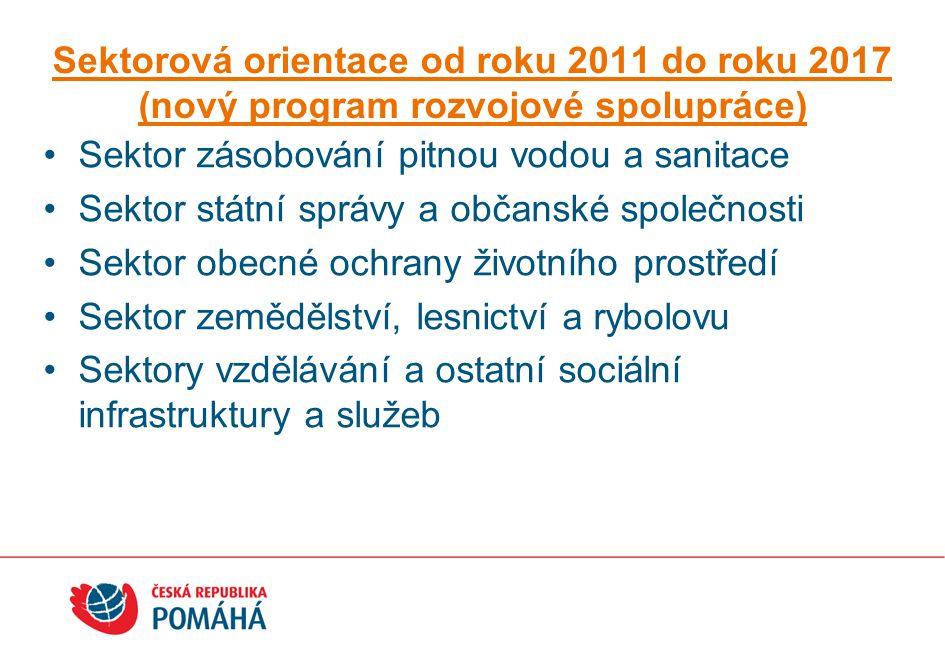 Sektorová orientace od roku 2011 do roku 2017 (nový program rozvojové spolupráce) Sektor zásobování pitnou vodou a sanitace Sektor státní správy a obč